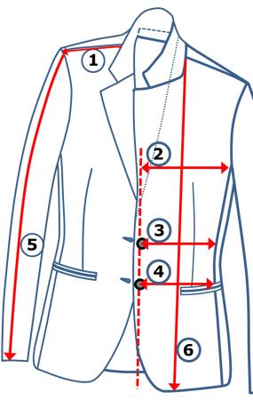 Einfache Brustweite