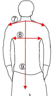 Anzug jacke messen
